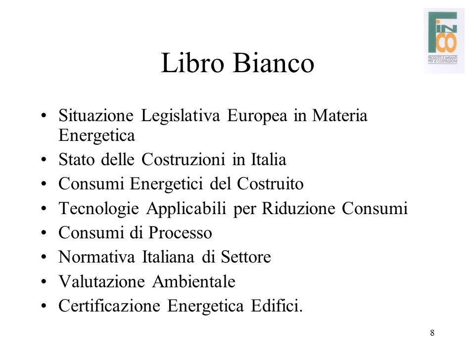 Libro Bianco Situazione Legislativa Europea in Materia Energetica