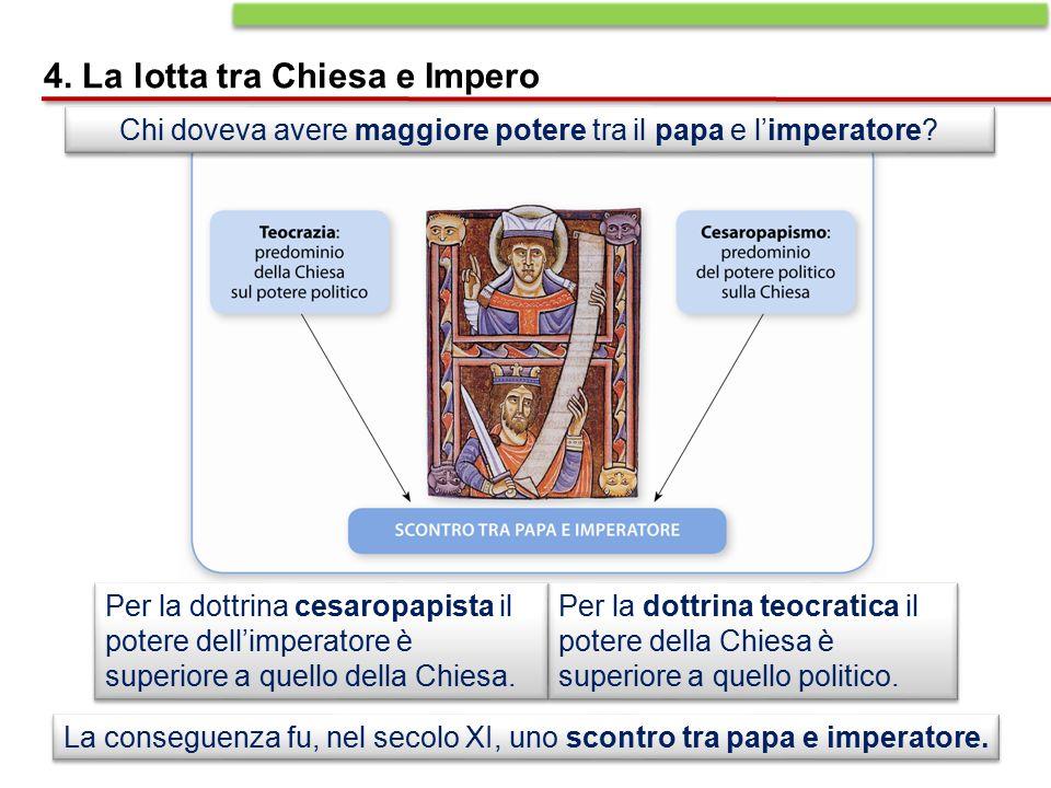 Chi doveva avere maggiore potere tra il papa e l'imperatore
