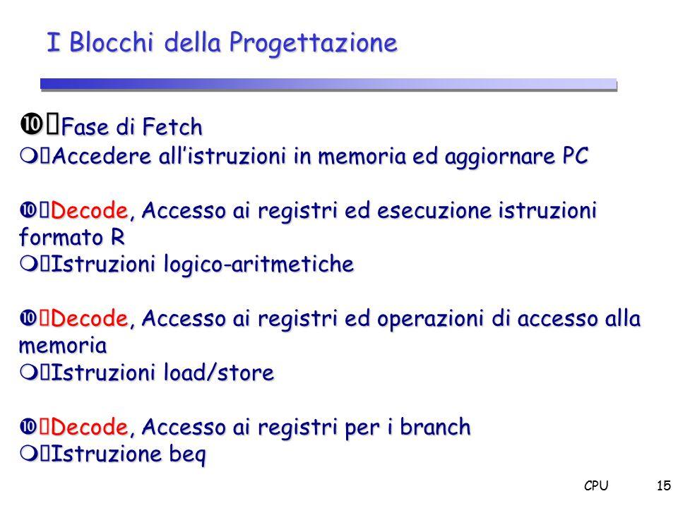 •Fase di Fetch I Blocchi della Progettazione