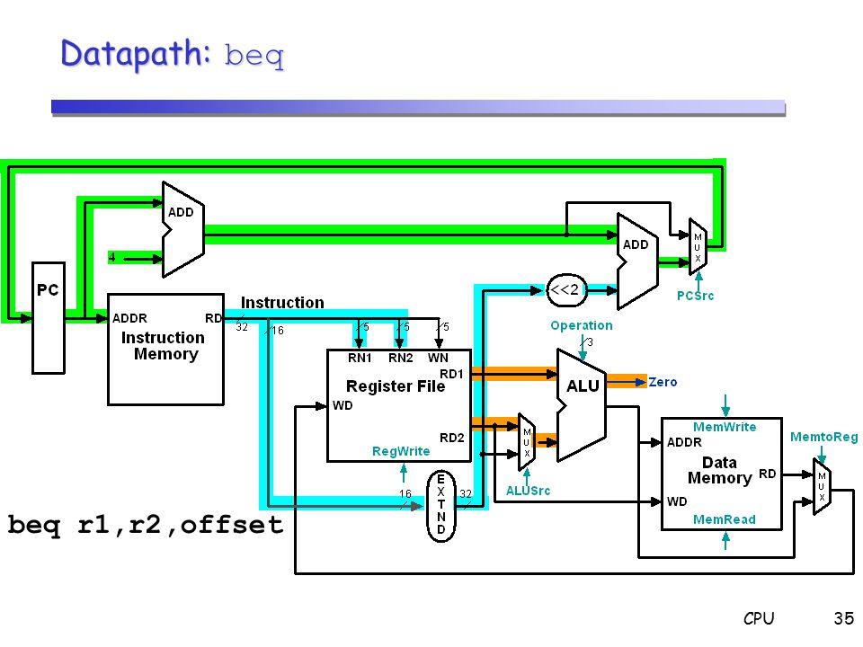 Datapath: beq beq r1,r2,offset CPU 35 35