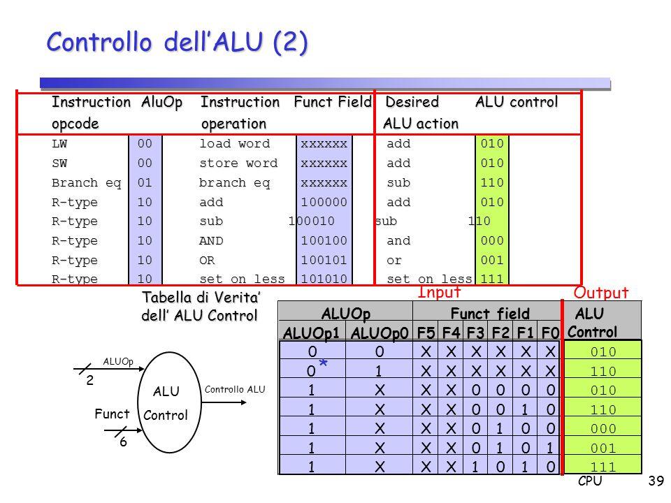 Controllo dell'ALU (2) * Input Output