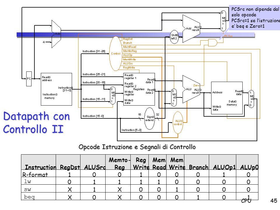 Datapath con Controllo II