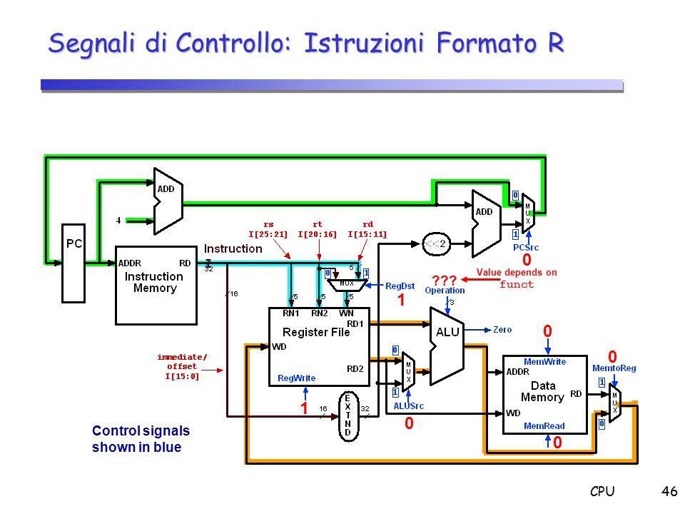 Segnali di Controllo: Istruzioni Formato R