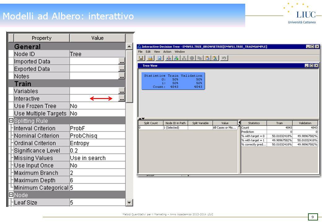 Modelli ad Albero: interattivo