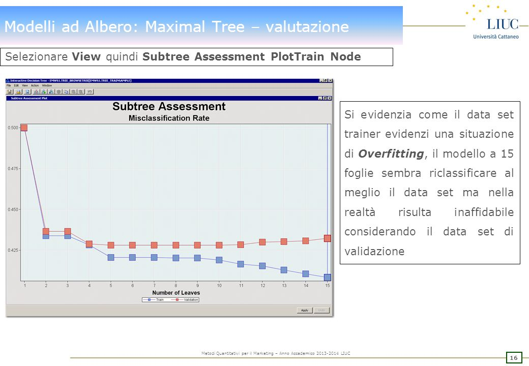 Modelli ad Albero: Ottimizzazione Modello
