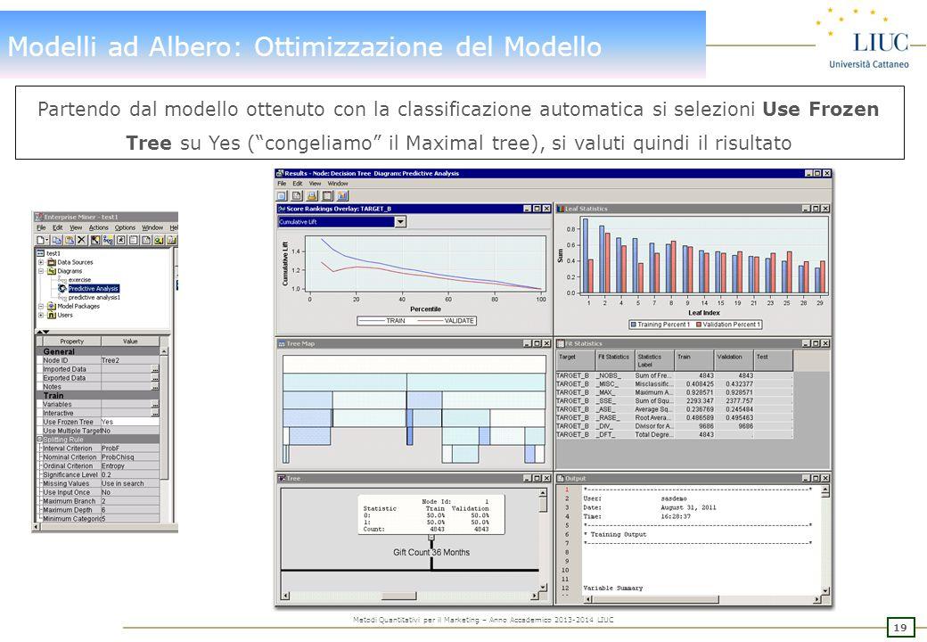 Modelli ad Albero: Ottimizzazione del Modello