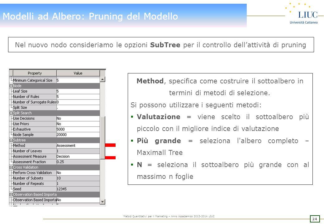Modelli ad Albero: Pruning del Modello