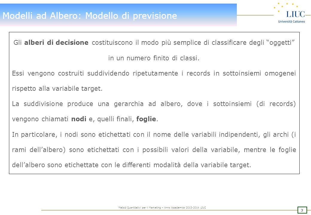 Modelli ad Albero esempio