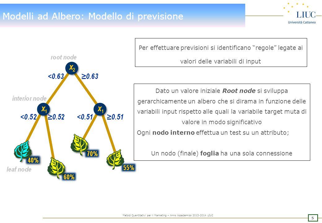 Modelli ad Albero: Selezione variabili