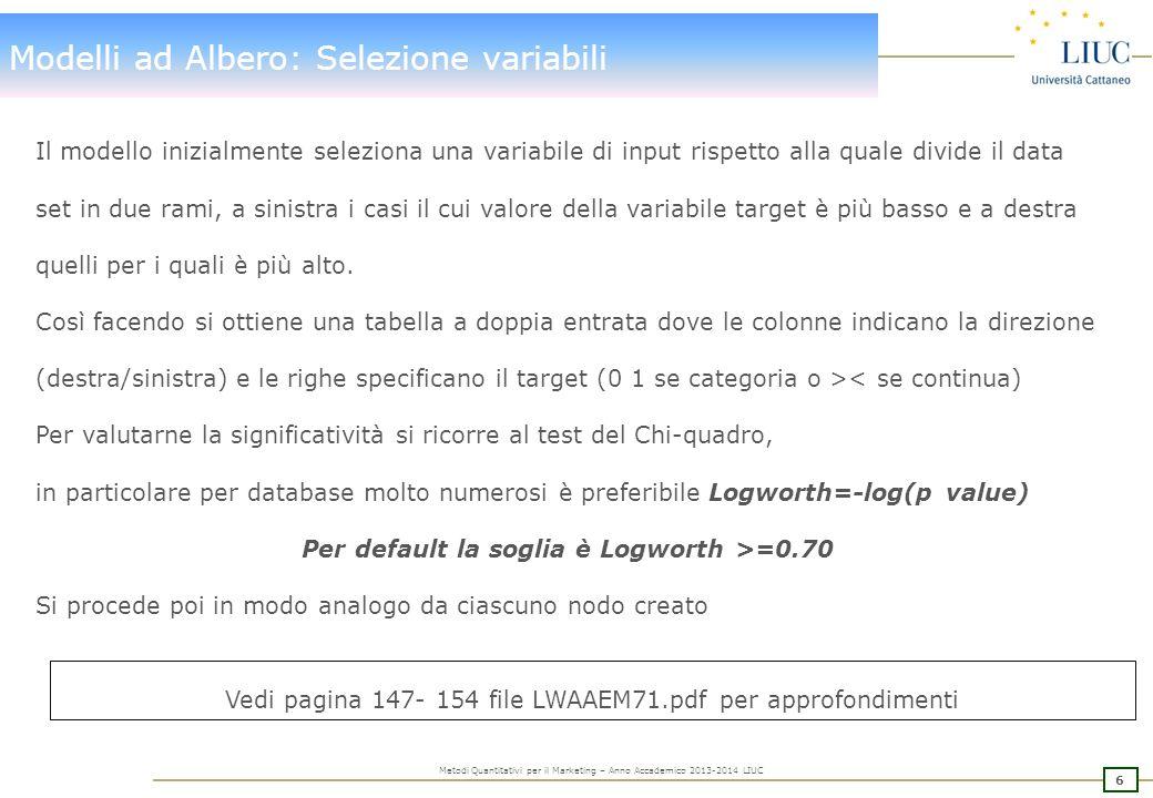 Modelli ad Albero: Selezione variabili - esempio