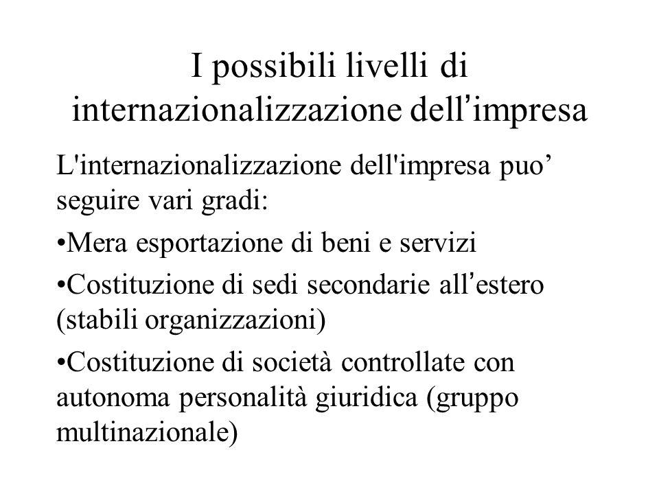I possibili livelli di internazionalizzazione dell'impresa