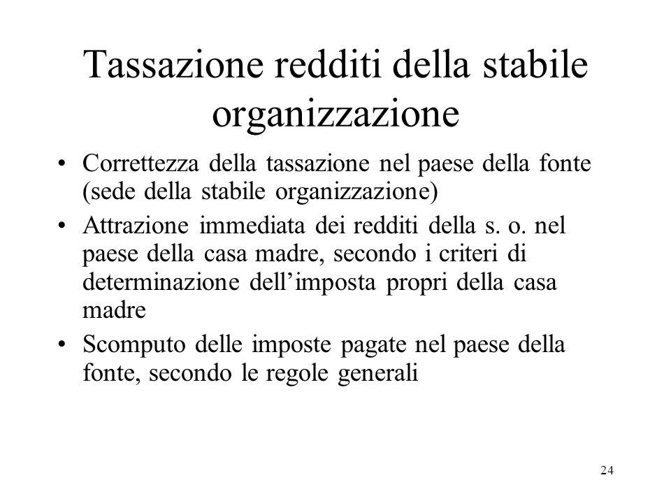 Tassazione redditi della stabile organizzazione