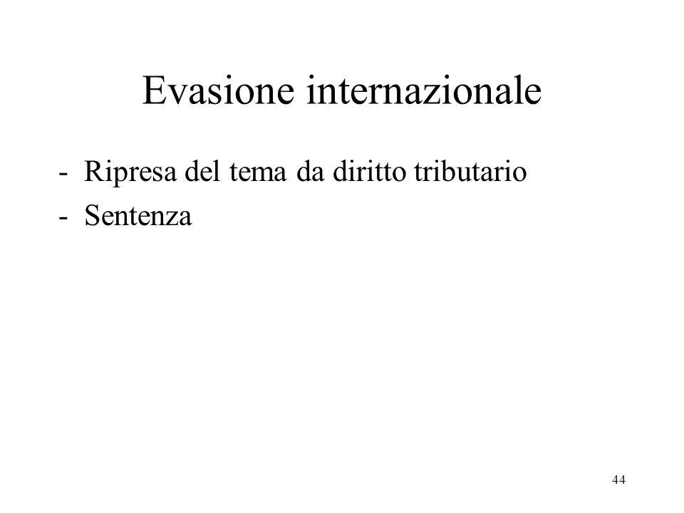 Evasione internazionale