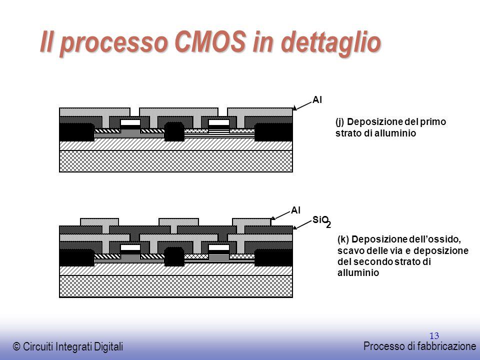 Il processo CMOS in dettaglio