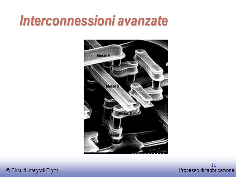 Interconnessioni avanzate