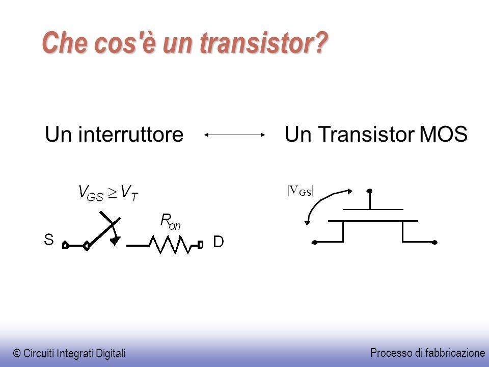Che cos è un transistor Un interruttore |V GS | Un Transistor MOS