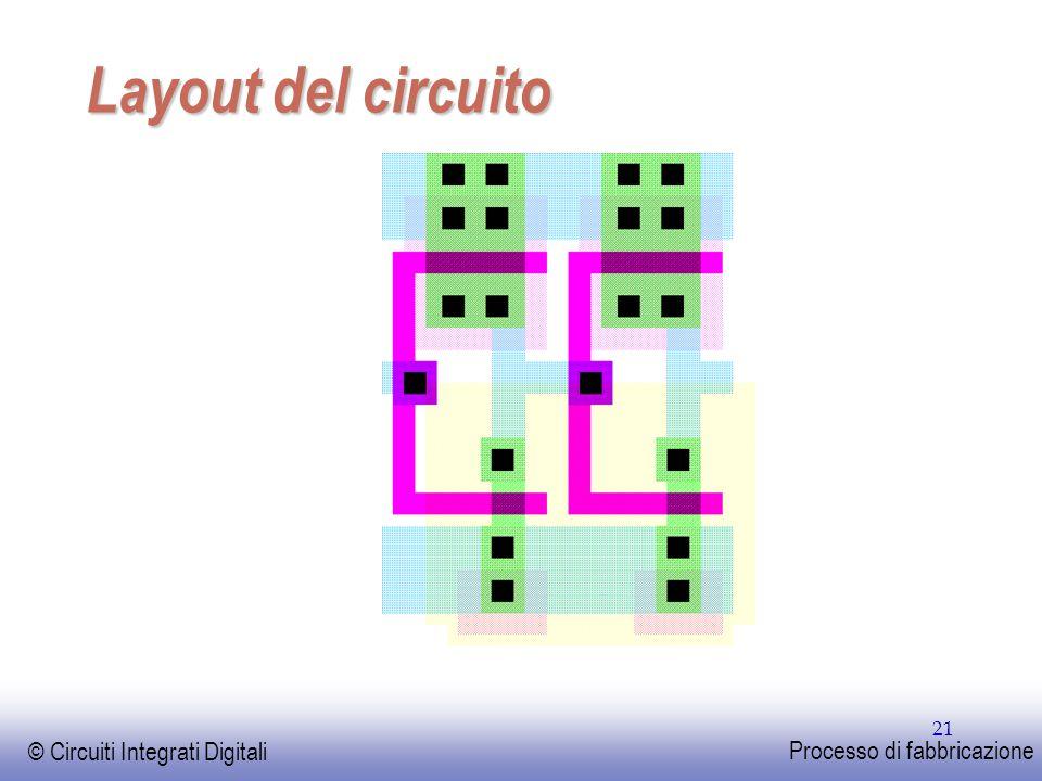 Layout del circuito