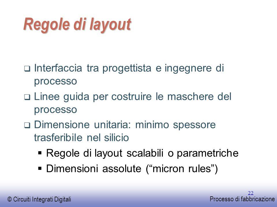 Regole di layout Interfaccia tra progettista e ingegnere di processo