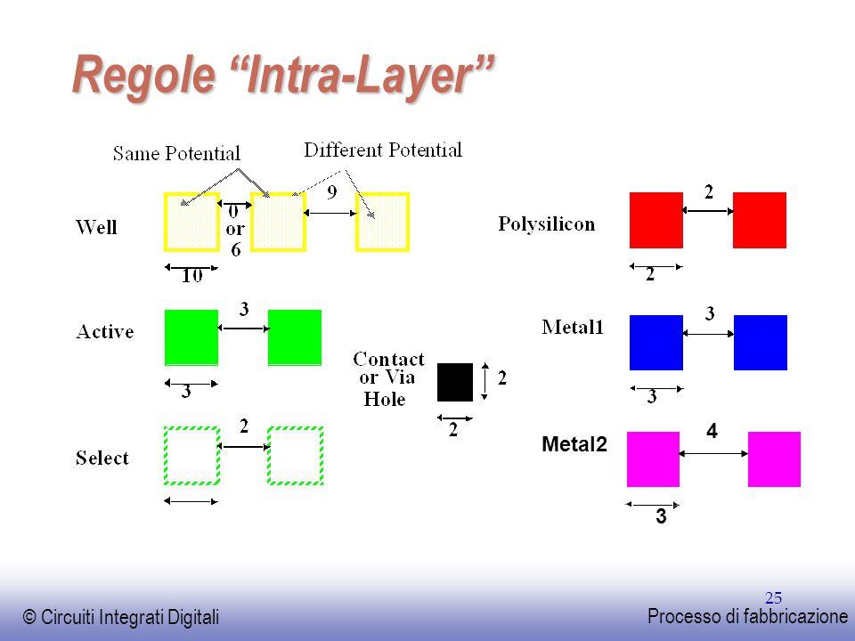 Regole Intra-Layer 4 Metal2 3