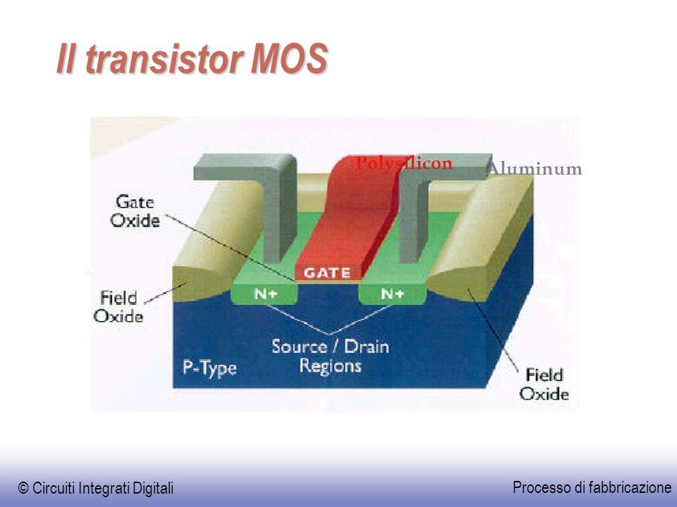 Il transistor MOS Polysilicon Aluminum