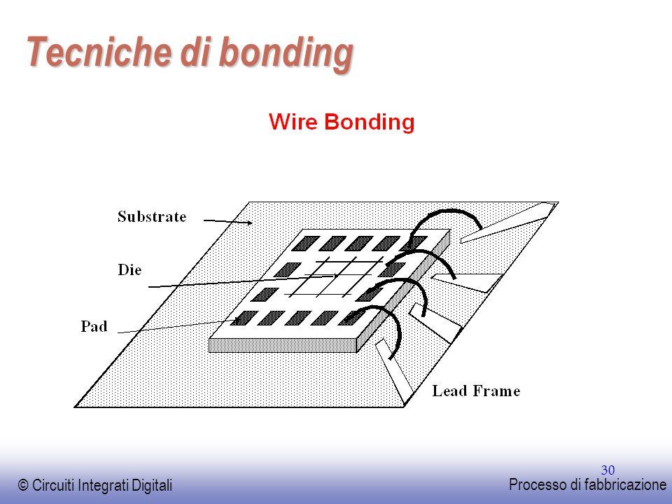 Tecniche di bonding
