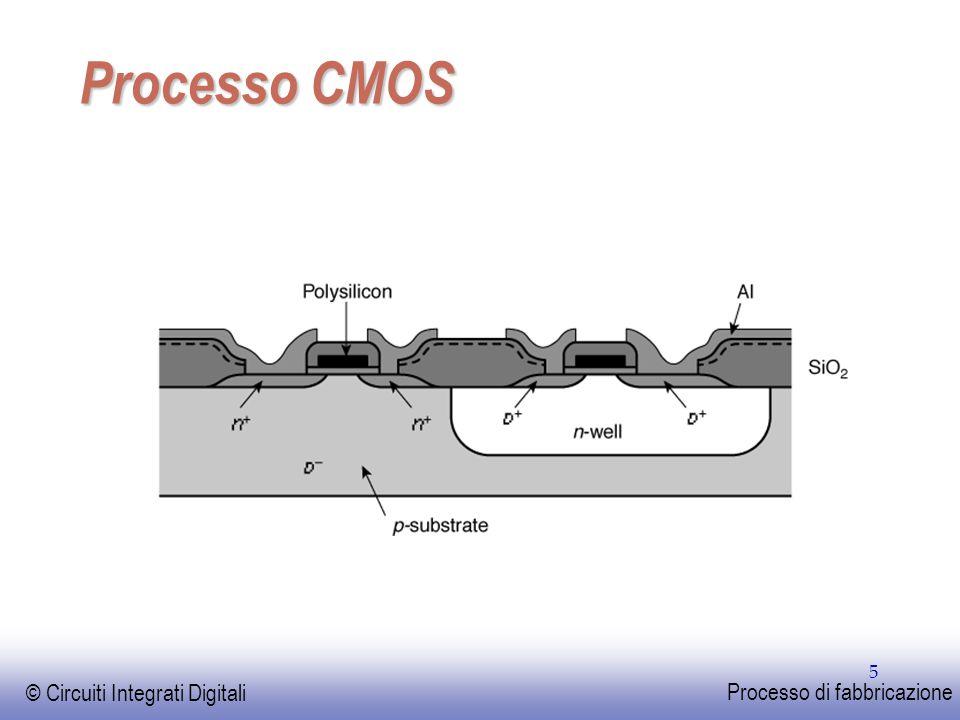 Processo CMOS