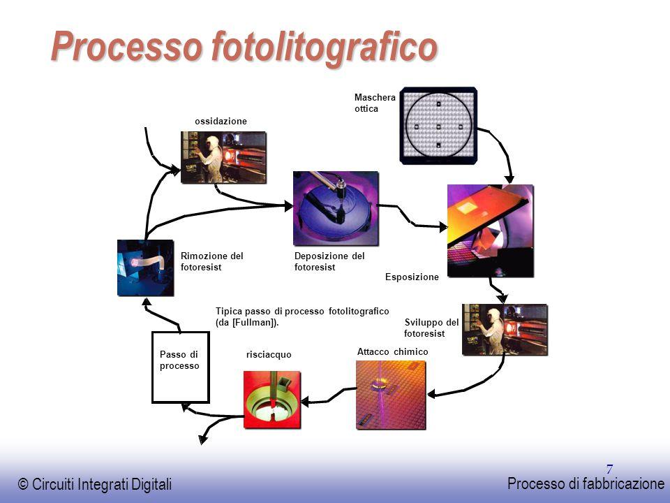 Processo fotolitografico