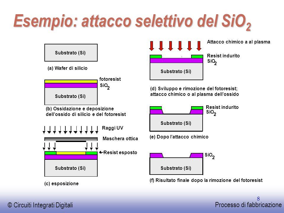 Esempio: attacco selettivo del SiO2