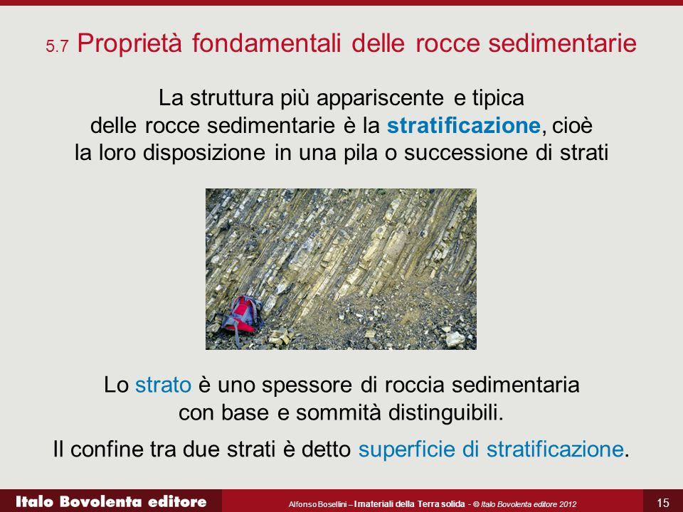 Il confine tra due strati è detto superficie di stratificazione.