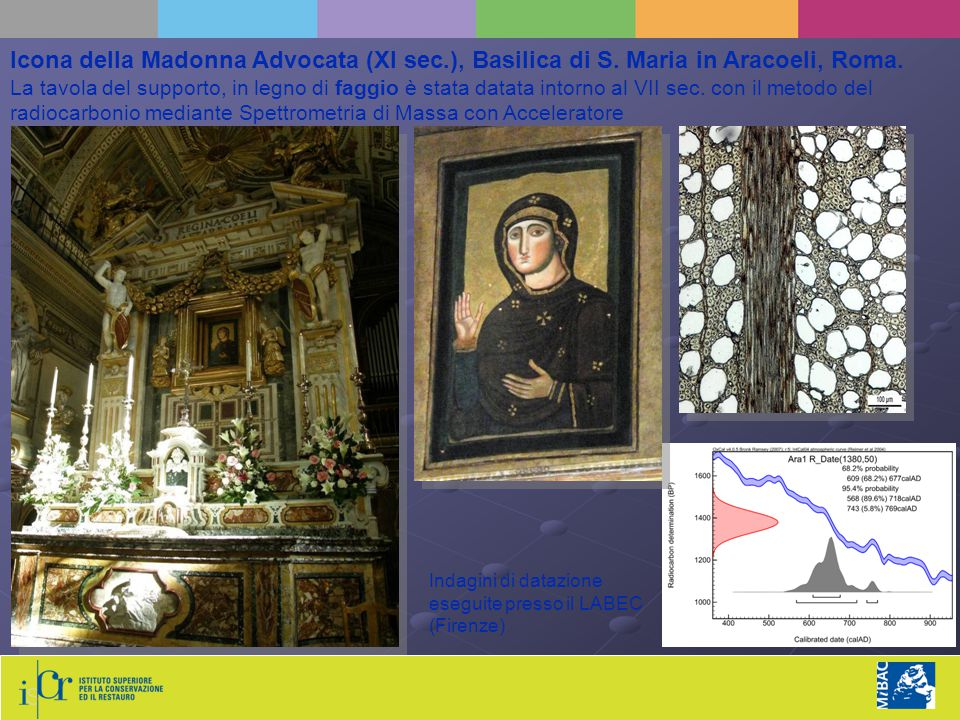 Icona della Madonna Advocata (XI sec. ), Basilica di S