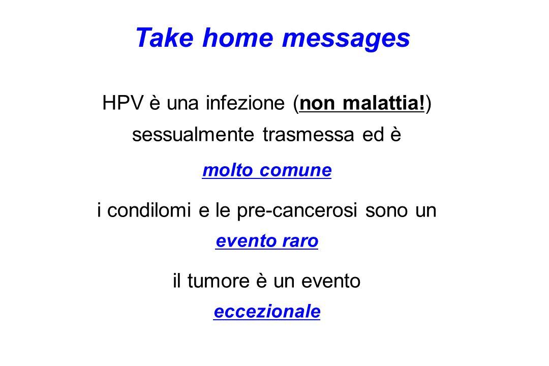 Take home messages HPV è una infezione (non malattia!) sessualmente trasmessa ed è. molto comune.