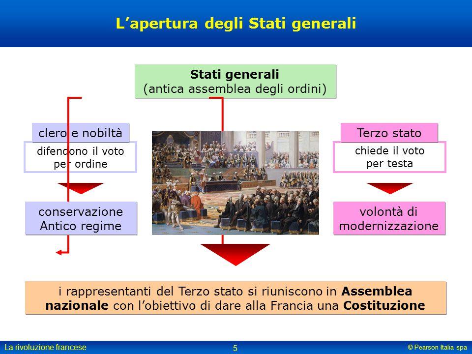 L'apertura degli Stati generali