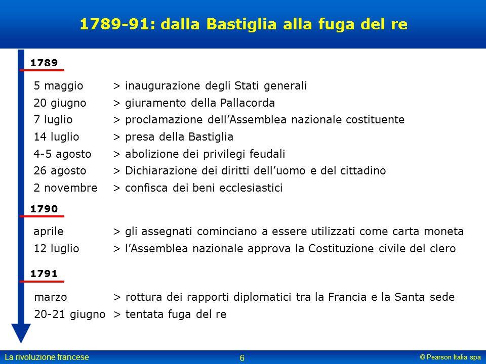 1789-91: dalla Bastiglia alla fuga del re