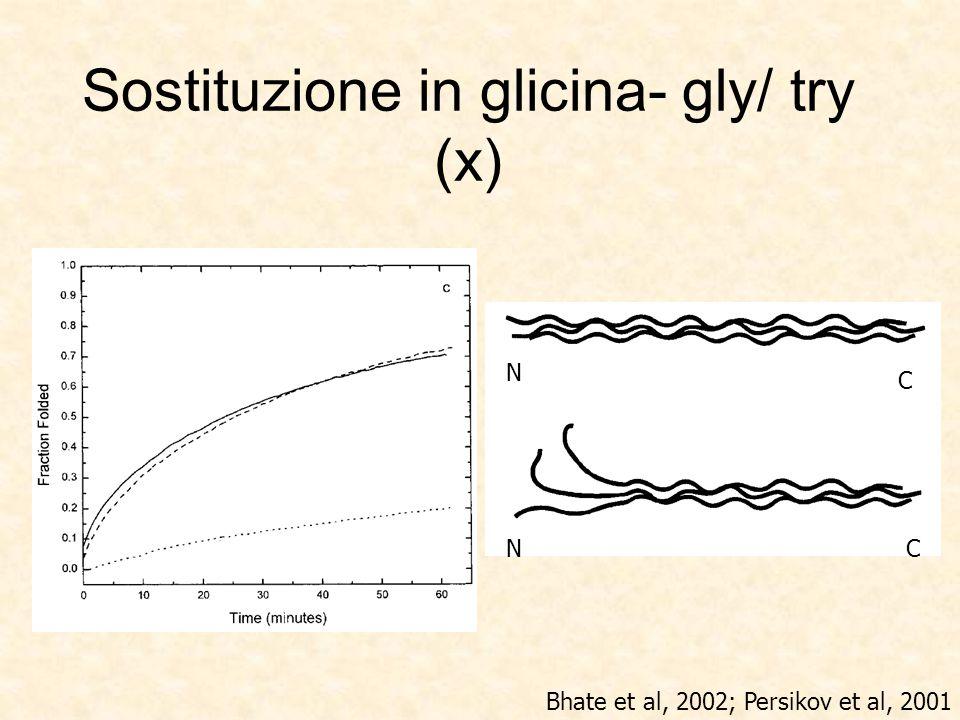 Sostituzione in glicina- gly/ try (x)