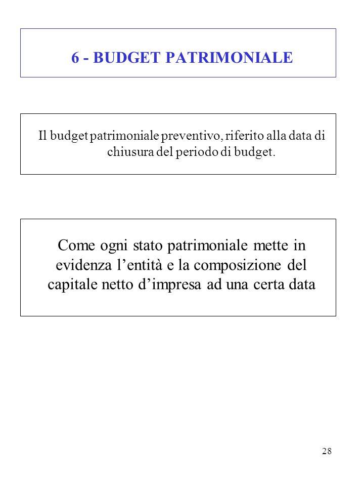 6 - BUDGET PATRIMONIALE Il budget patrimoniale preventivo, riferito alla data di chiusura del periodo di budget.