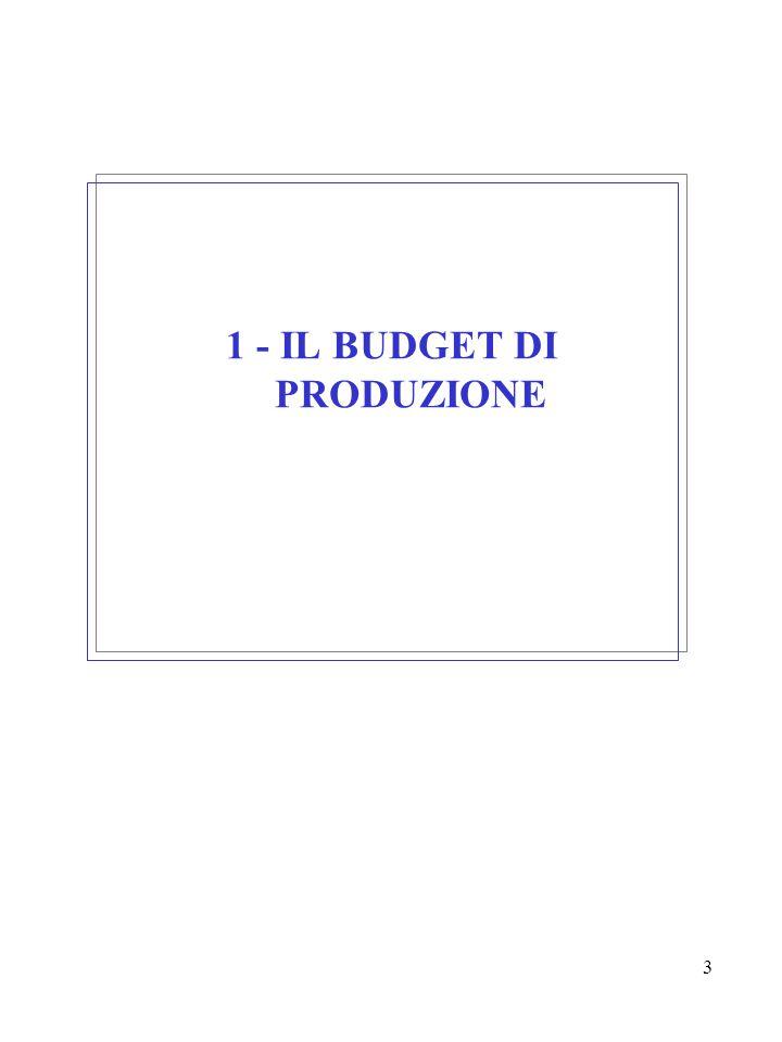 1 - IL BUDGET DI PRODUZIONE