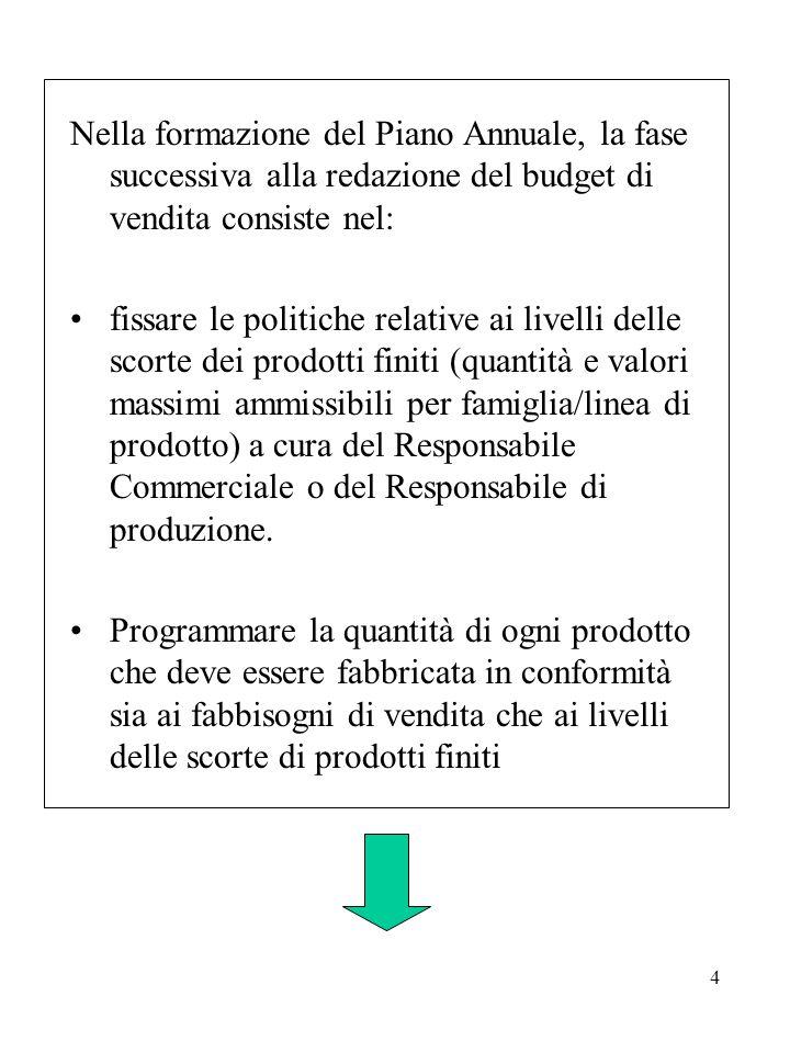 Nella formazione del Piano Annuale, la fase successiva alla redazione del budget di vendita consiste nel:
