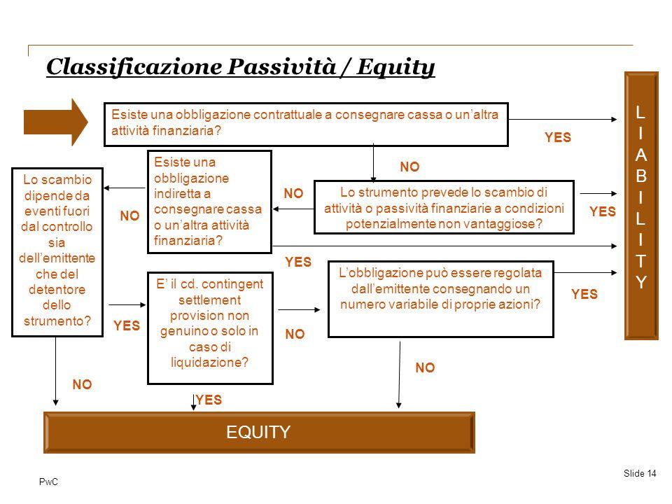 Classificazione Passività / Equity