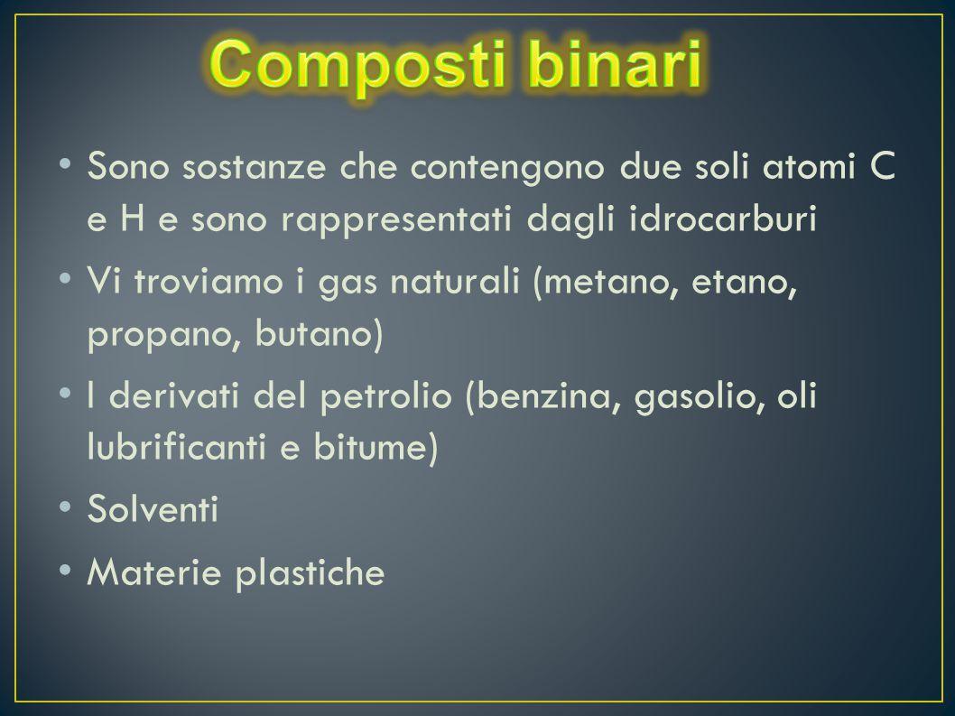 Composti binari Sono sostanze che contengono due soli atomi C e H e sono rappresentati dagli idrocarburi.