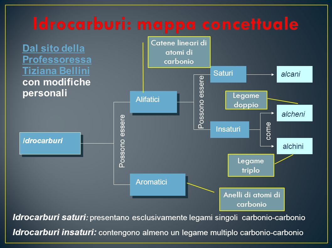 Idrocarburi: mappa concettuale