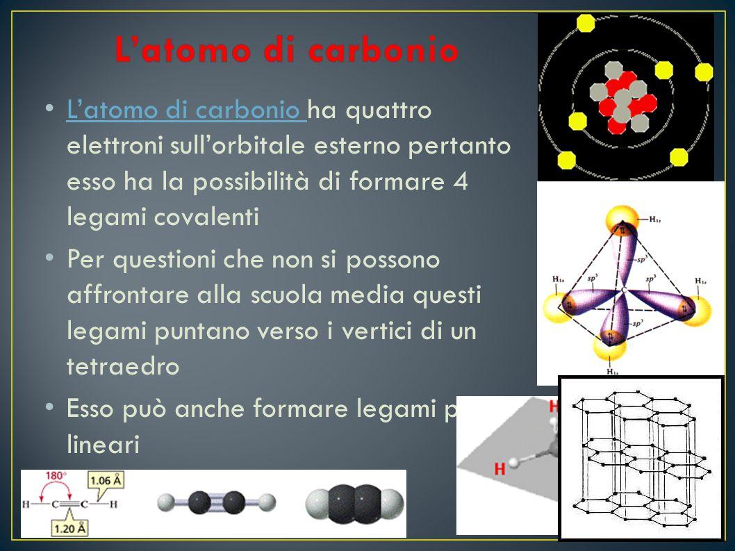 L'atomo di carbonio L'atomo di carbonio ha quattro elettroni sull'orbitale esterno pertanto esso ha la possibilità di formare 4 legami covalenti.