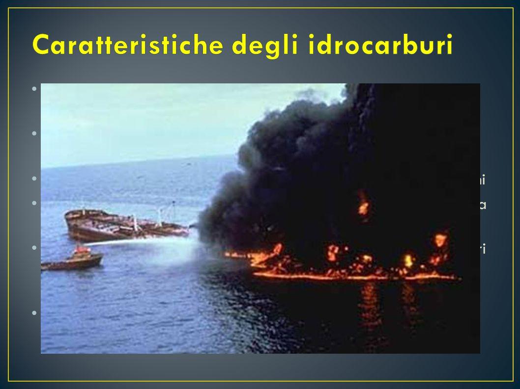 Caratteristiche degli idrocarburi
