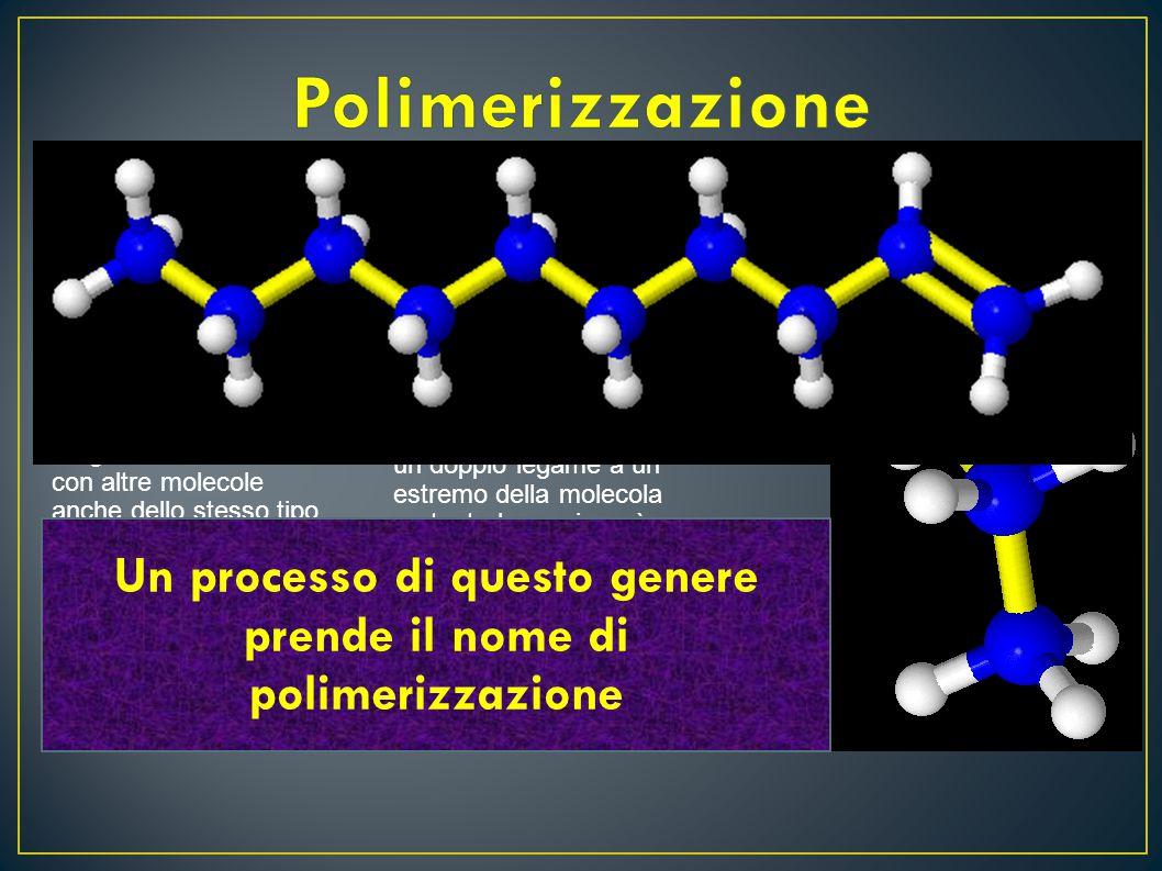 Un processo di questo genere prende il nome di polimerizzazione