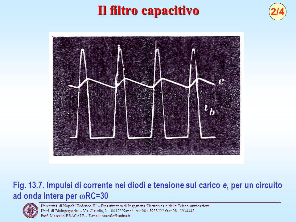 Il filtro capacitivo 2/4. Fig. 13.7.