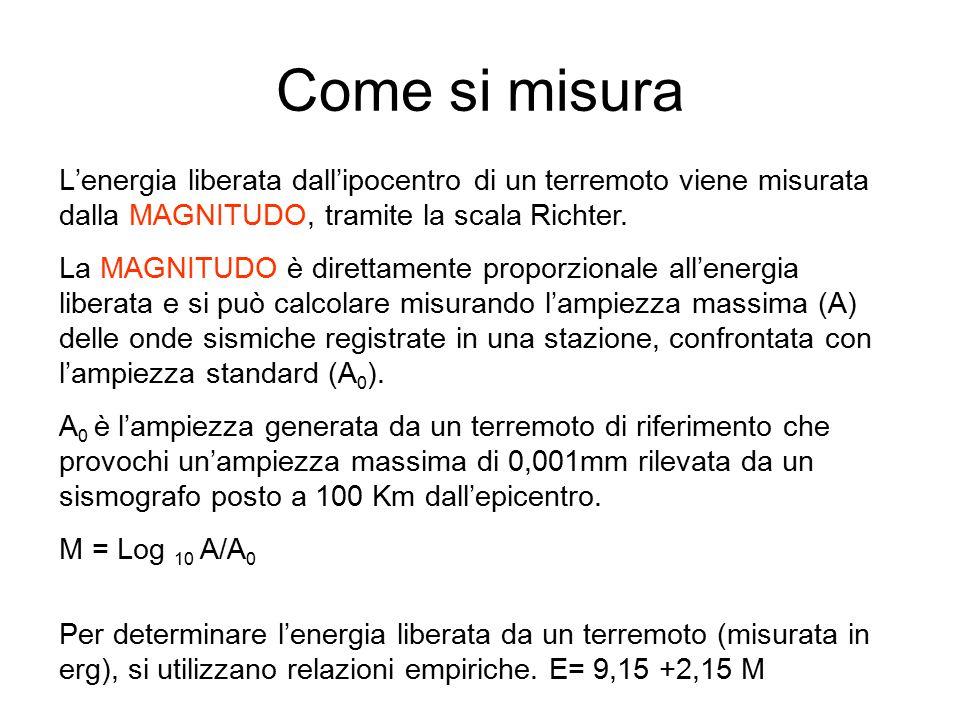 Come si misura L'energia liberata dall'ipocentro di un terremoto viene misurata dalla MAGNITUDO, tramite la scala Richter.