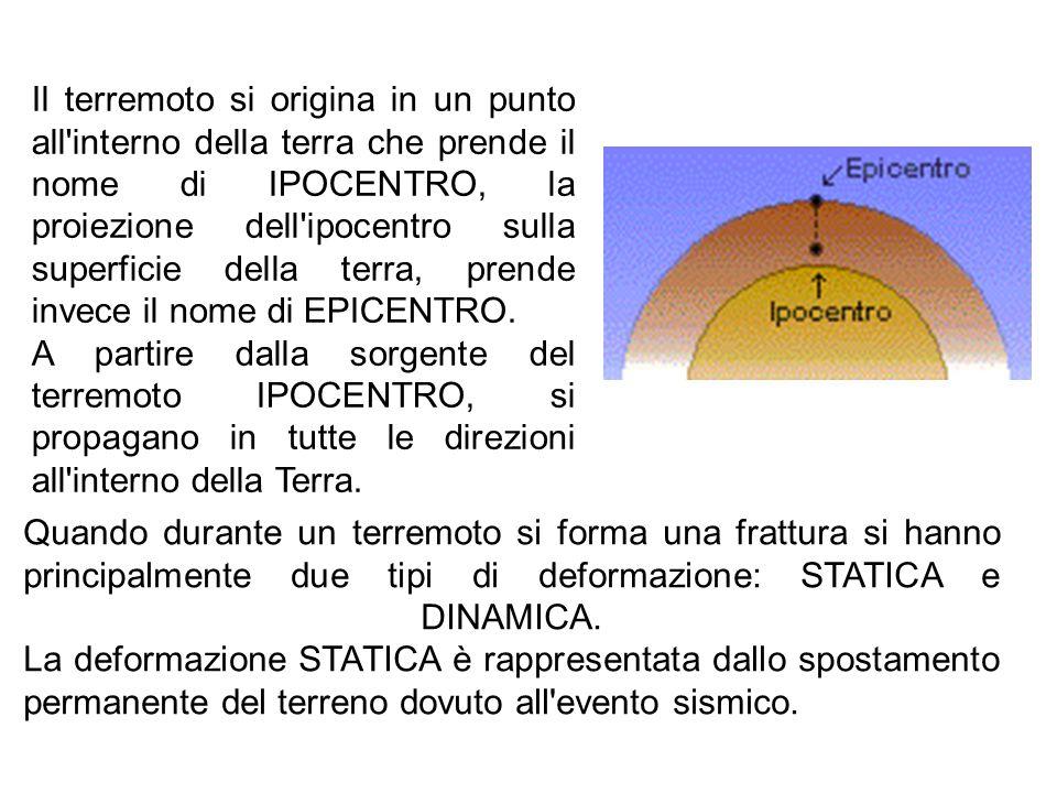 Il terremoto si origina in un punto all interno della terra che prende il nome di IPOCENTRO, la proiezione dell ipocentro sulla superficie della terra, prende invece il nome di EPICENTRO.