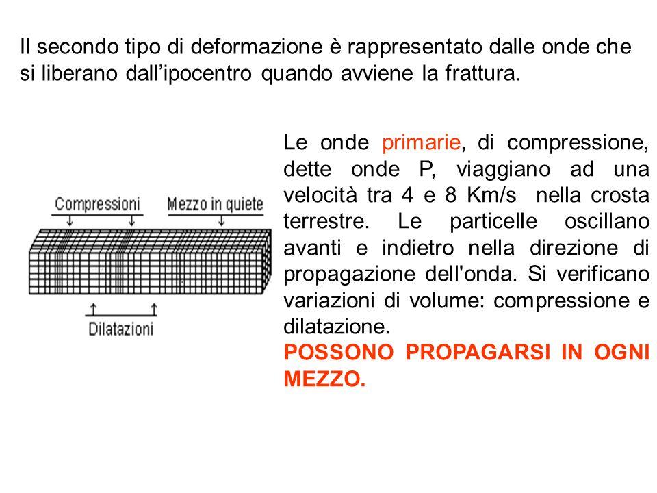 Il secondo tipo di deformazione è rappresentato dalle onde che si liberano dall'ipocentro quando avviene la frattura.