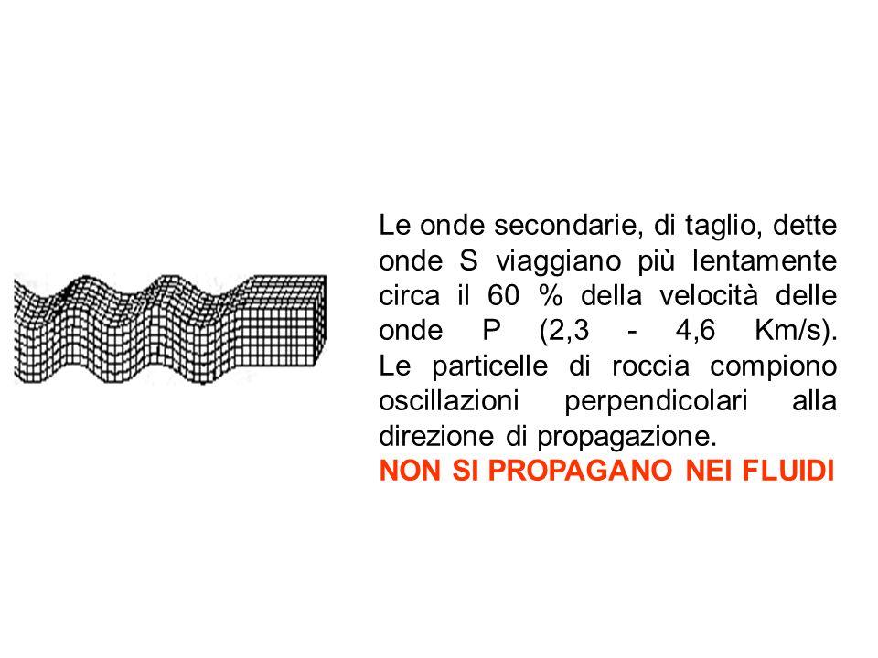 Le onde secondarie, di taglio, dette onde S viaggiano più lentamente circa il 60 % della velocità delle onde P (2,3 - 4,6 Km/s). Le particelle di roccia compiono oscillazioni perpendicolari alla direzione di propagazione.
