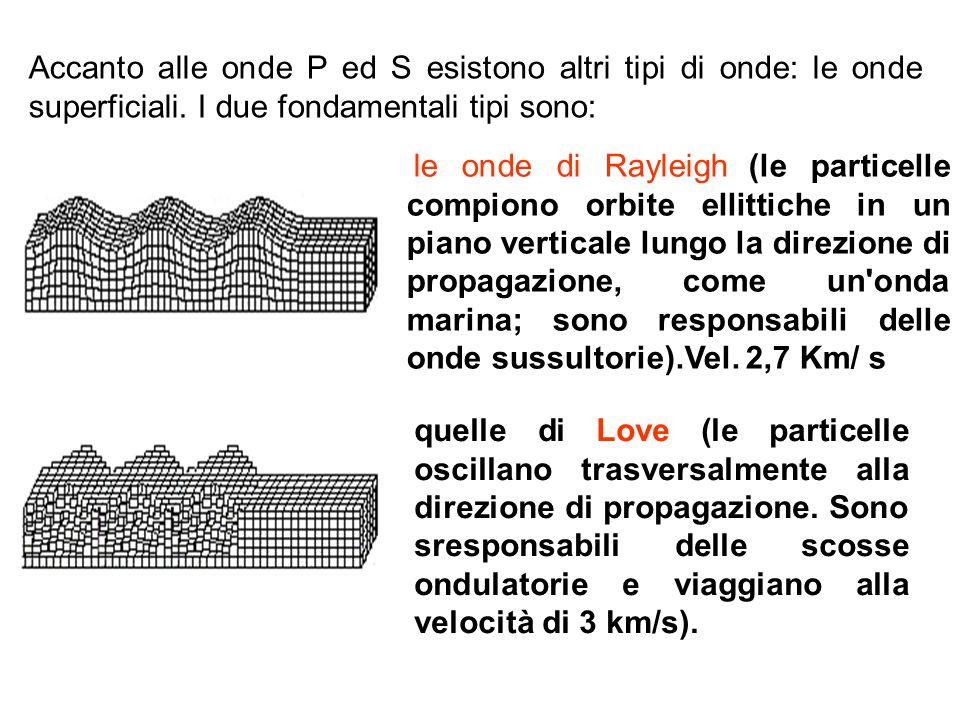 Accanto alle onde P ed S esistono altri tipi di onde: le onde superficiali. I due fondamentali tipi sono: