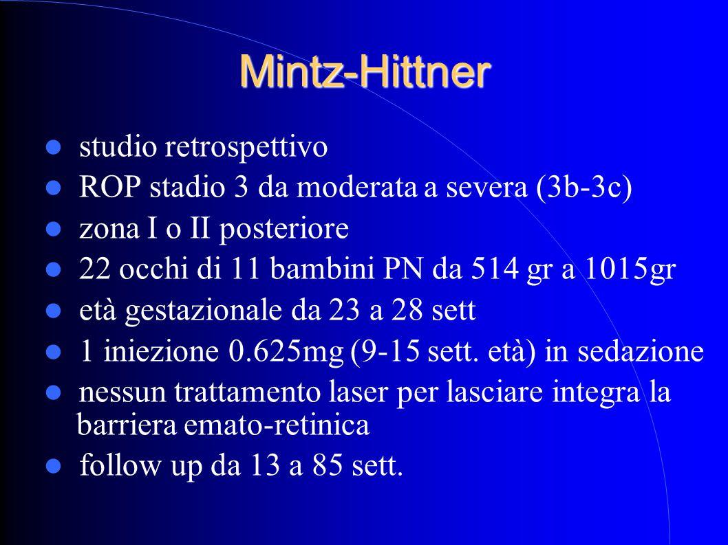 Mintz-Hittner studio retrospettivo